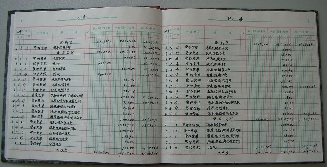 银行存款日记账怎么记?银行存款日记账实例来了