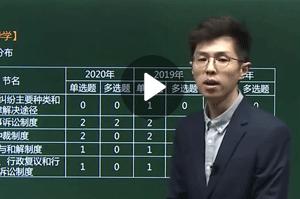 安国庆二建视频法规